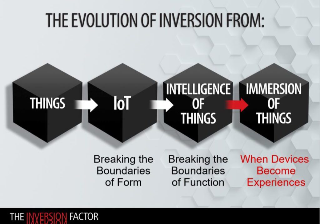 Evolution-Of-Inversion