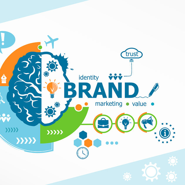 Branding Related Words And Brain Concept.